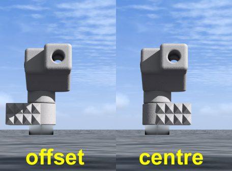 Trigger offset-centre